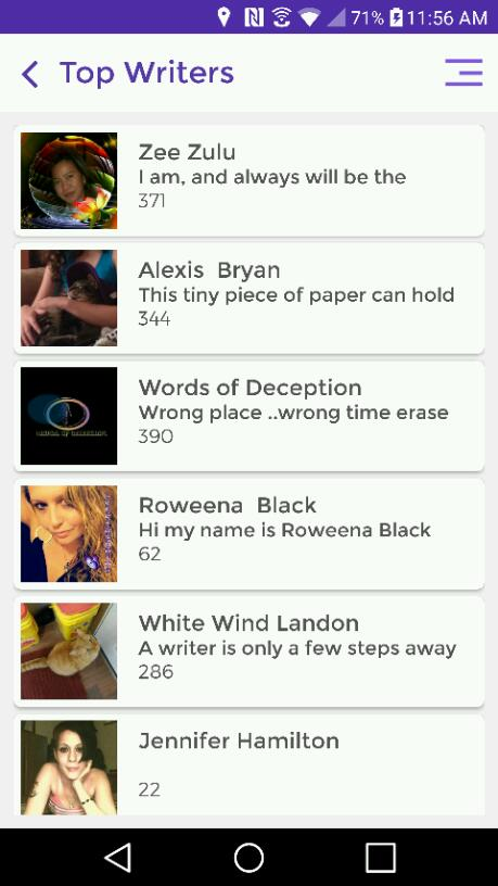 Top Writers 10/17