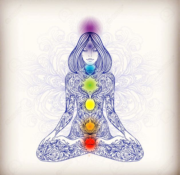 Feel Your Chakras